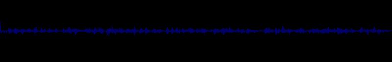 waveform of track #145893