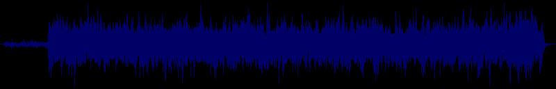 waveform of track #145894