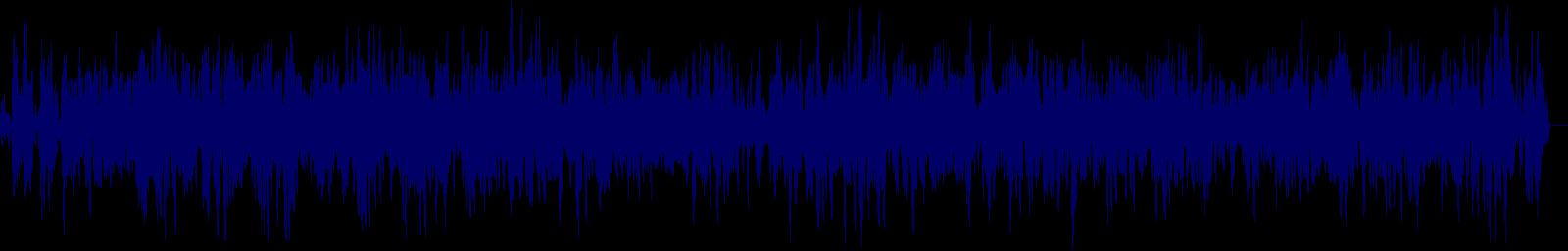 waveform of track #145899