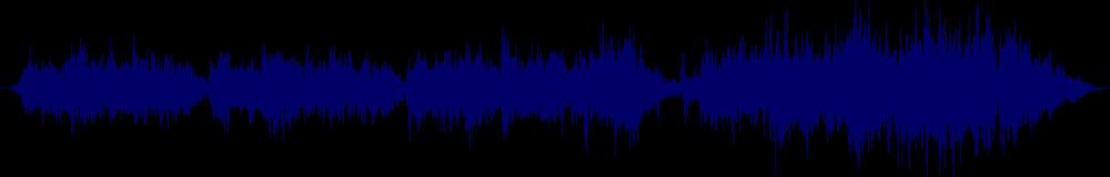 waveform of track #145901