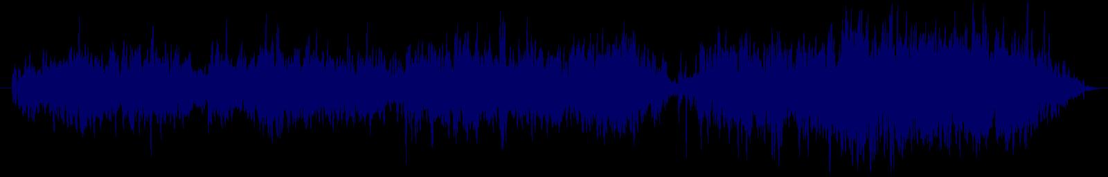 waveform of track #145908