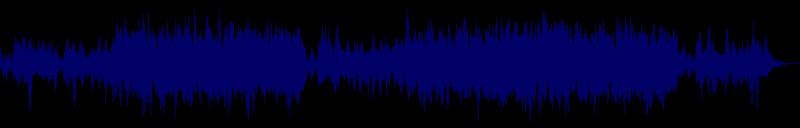 waveform of track #145921