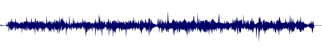 waveform of track #145929