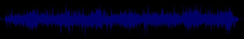 waveform of track #145937