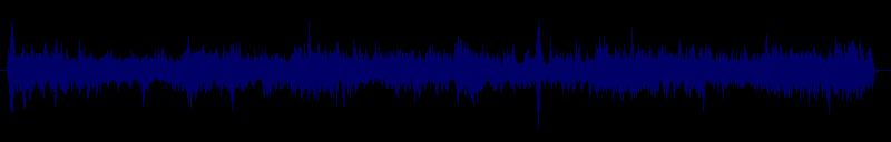 waveform of track #145938