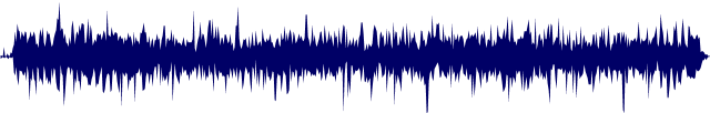waveform of track #145945