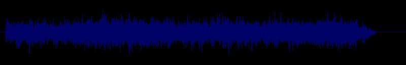 waveform of track #145953