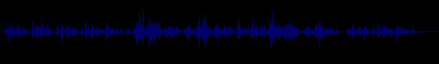 waveform of track #145961