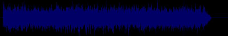 waveform of track #145962