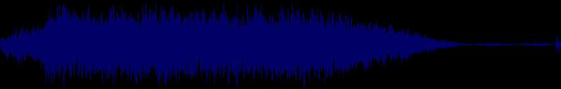 waveform of track #145966