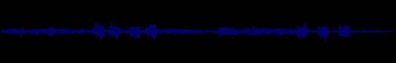waveform of track #145991