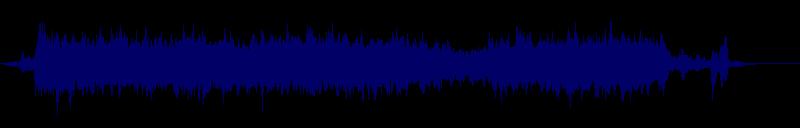 waveform of track #145993