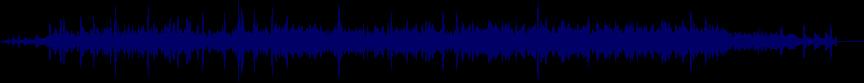 waveform of track #14609