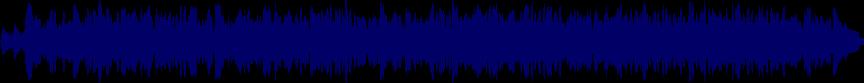 waveform of track #14617