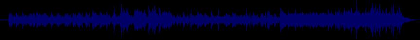 waveform of track #14642