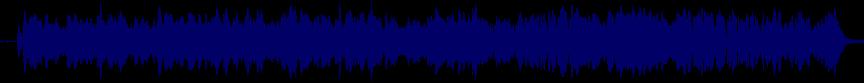 waveform of track #14682