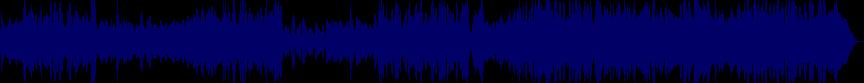 waveform of track #14687