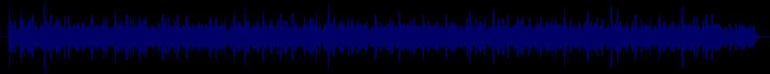 waveform of track #14691