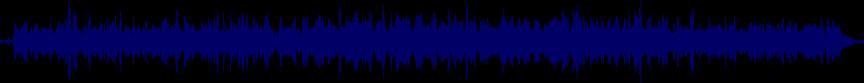 waveform of track #14693