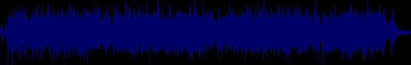 waveform of track #146023