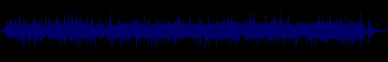 waveform of track #146033