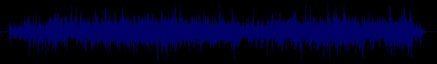 waveform of track #146037