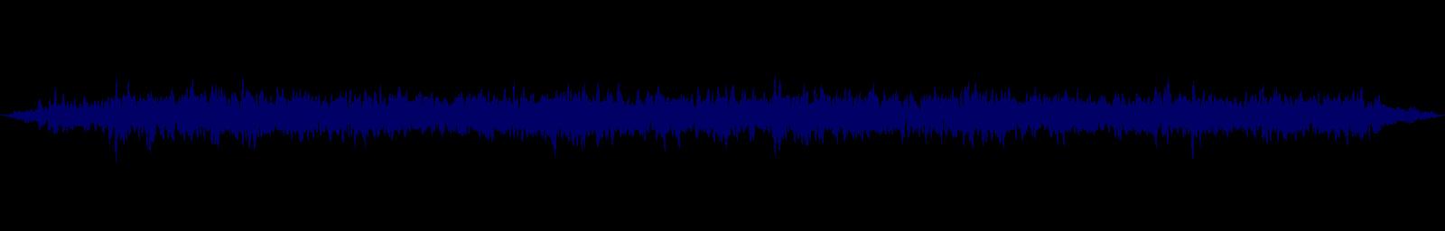 waveform of track #146079