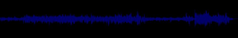 waveform of track #146082
