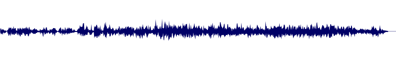 waveform of track #146136