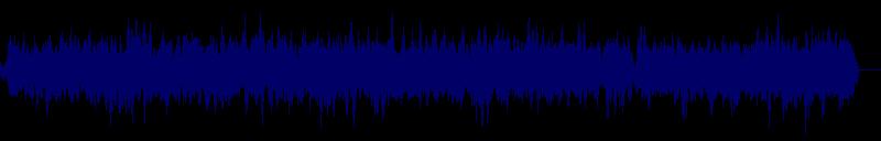waveform of track #146141