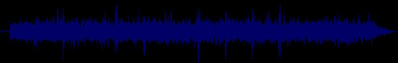waveform of track #146145