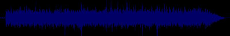 waveform of track #146180