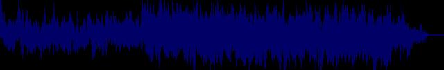 waveform of track #146197
