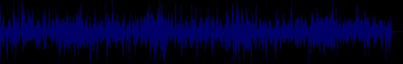 waveform of track #146211
