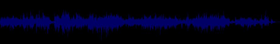 waveform of track #146223