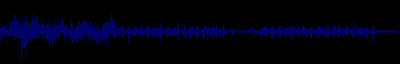 waveform of track #146225
