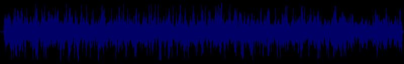 waveform of track #146247