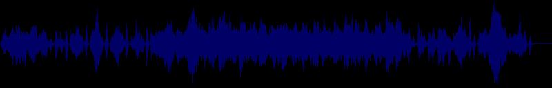 waveform of track #146302