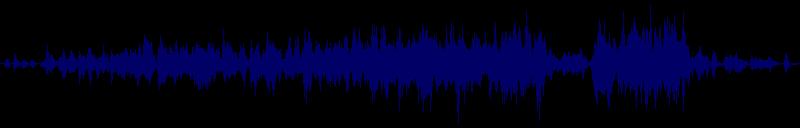 waveform of track #146305