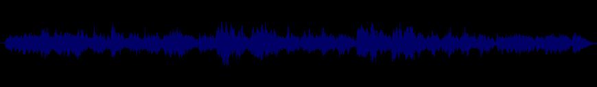 waveform of track #146324