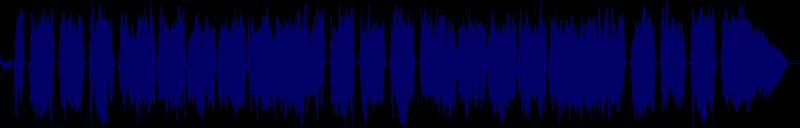 waveform of track #146325