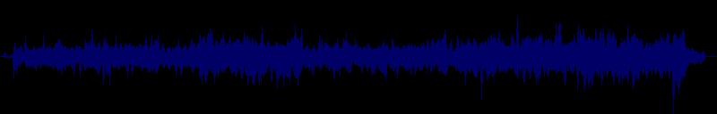 waveform of track #146368