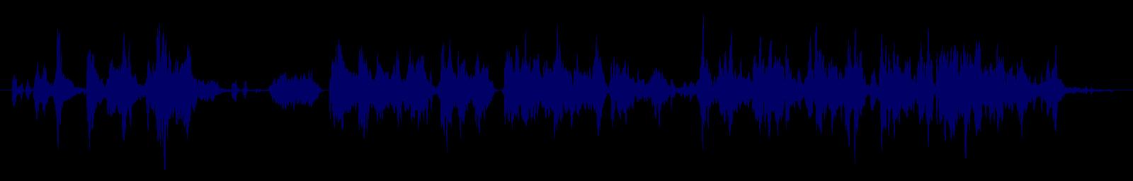 waveform of track #146387