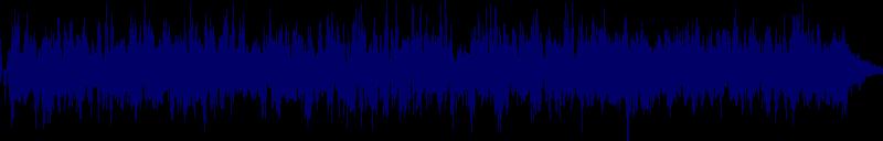 waveform of track #146401
