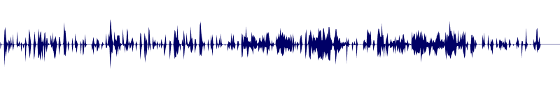 waveform of track #146523