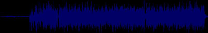 waveform of track #146547