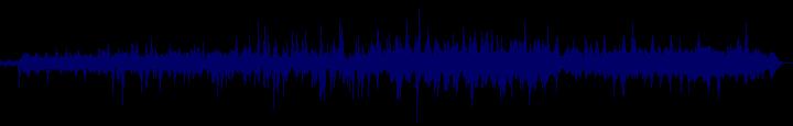 waveform of track #146559