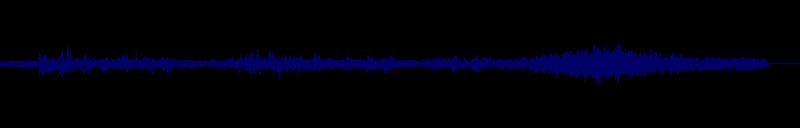 waveform of track #146658