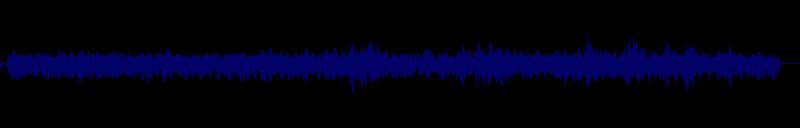 waveform of track #146676