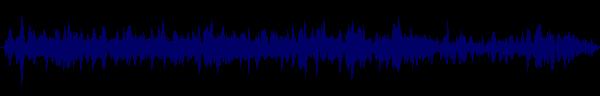 waveform of track #146680